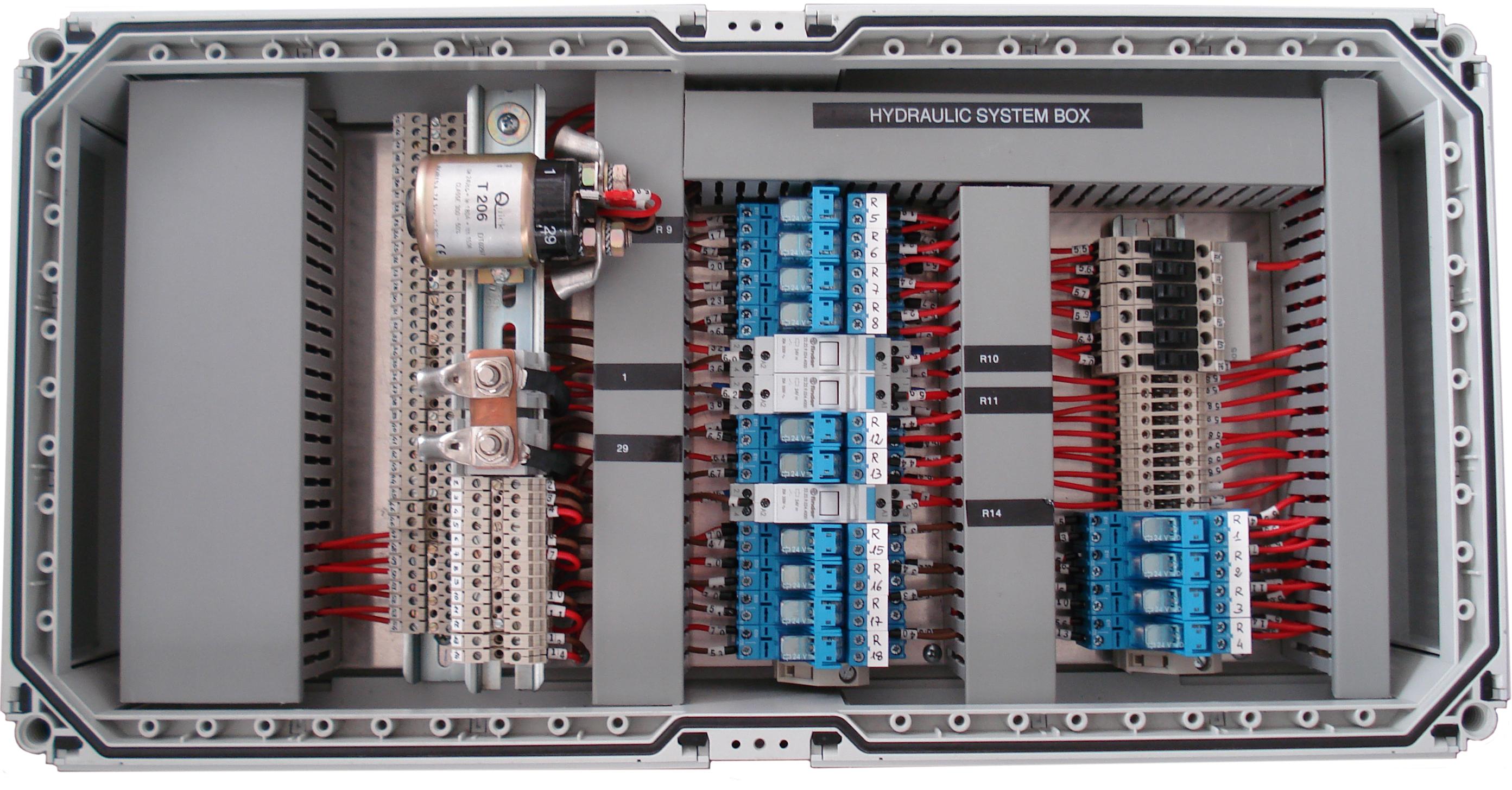 hydraulic system box